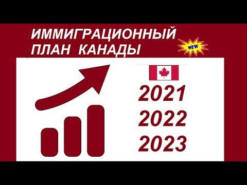 ИММИГРАЦИЯ В КАНАДУ В 2021 Новые программы иммиграции Как улучшить баллы в Express Entry